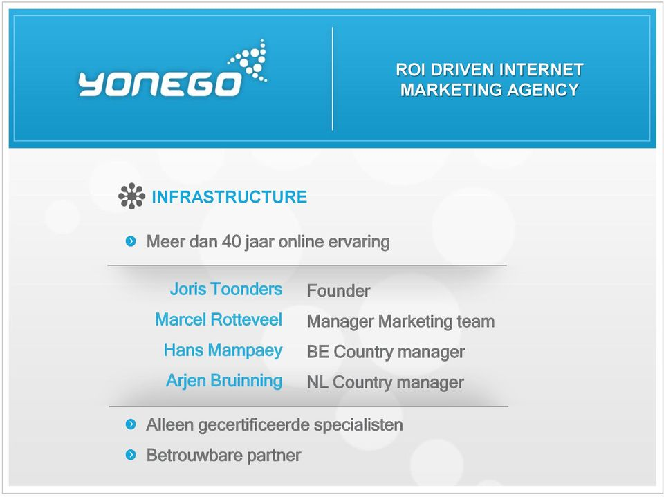 Arjen Bruinning Founder Manager Marketing team BE Country manager
