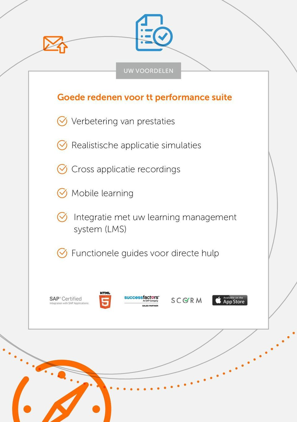 Cross applicatie recordings Mobile learning Integratie met uw