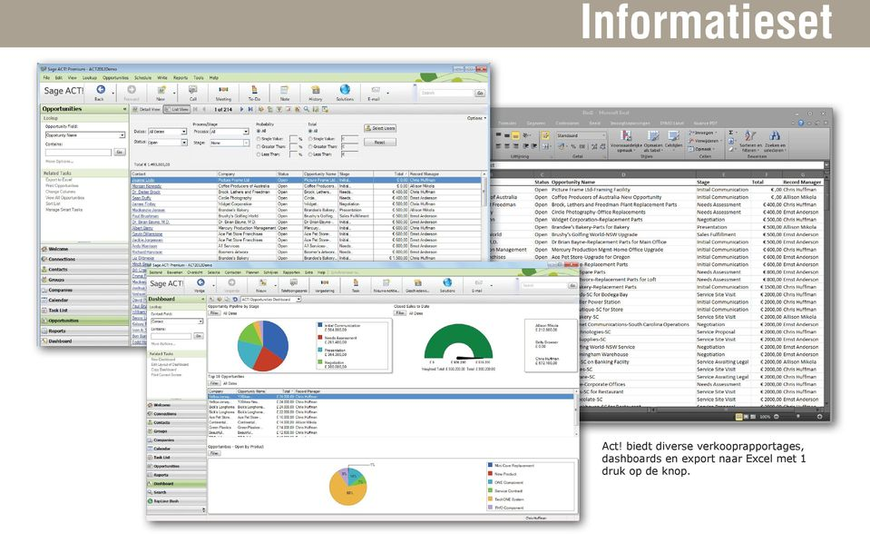 dashboards en export