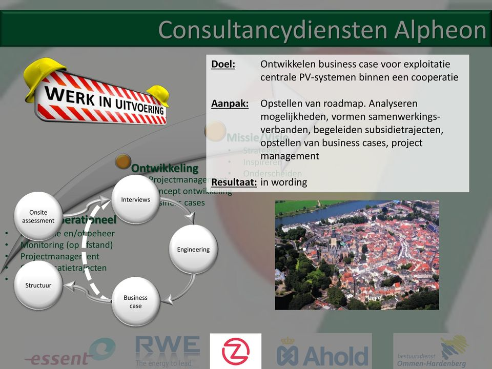 opstellen van business cases, project Strategie management Inspireren Onderscheiden Resultaat: in wording Concept ontwikkeling Business