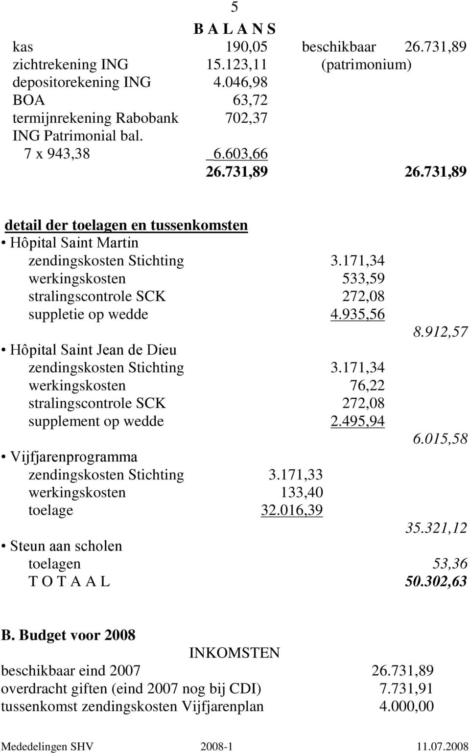 935,56 Hôpital Saint Jean de Dieu zendingskosten Stichting 3.171,34 werkingskosten 76,22 stralingscontrole SCK 272,08 supplement op wedde 2.495,94 8.912,57 6.