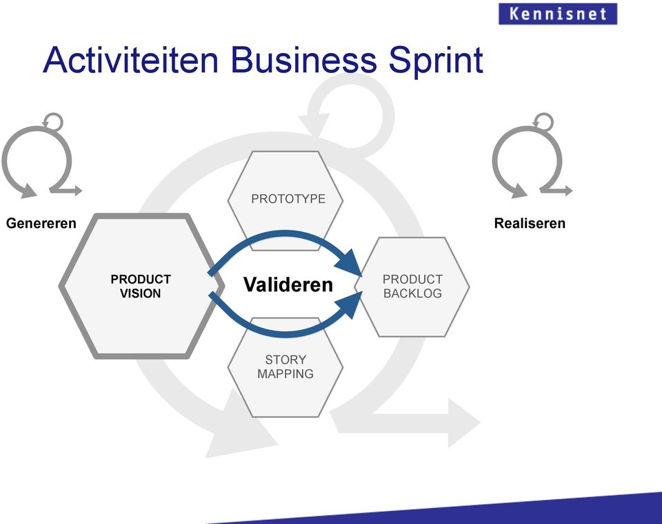 Realiseren PRODUCT VISION