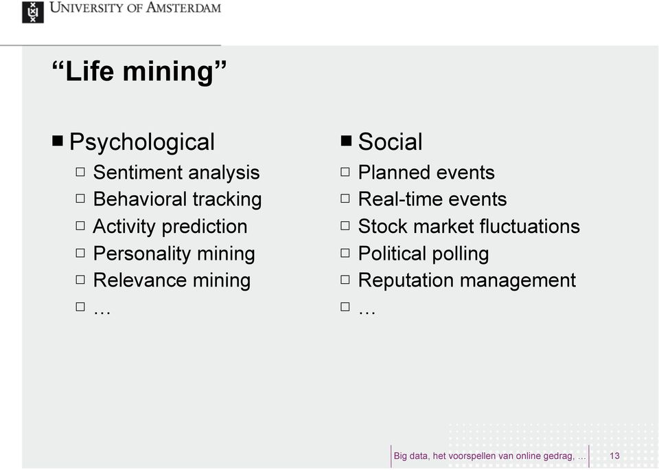 Relevance mining Social Planned events Real-time events