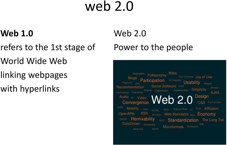 World Wide Web linking