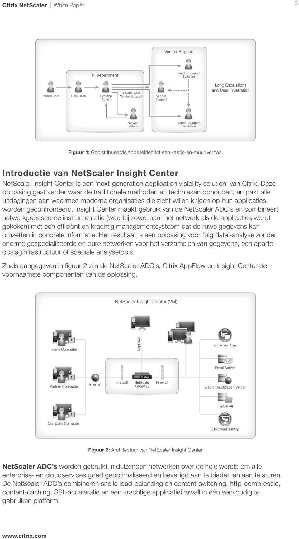 NetScaler Insight Center NetScaler Insight Center is een next-generation application visibility solution van Citrix.