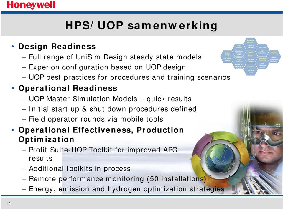 procedures defined Field operator rounds via mobile tools Operational Effectiveness, Production Optimization Profit Suite-UOP Toolkit for
