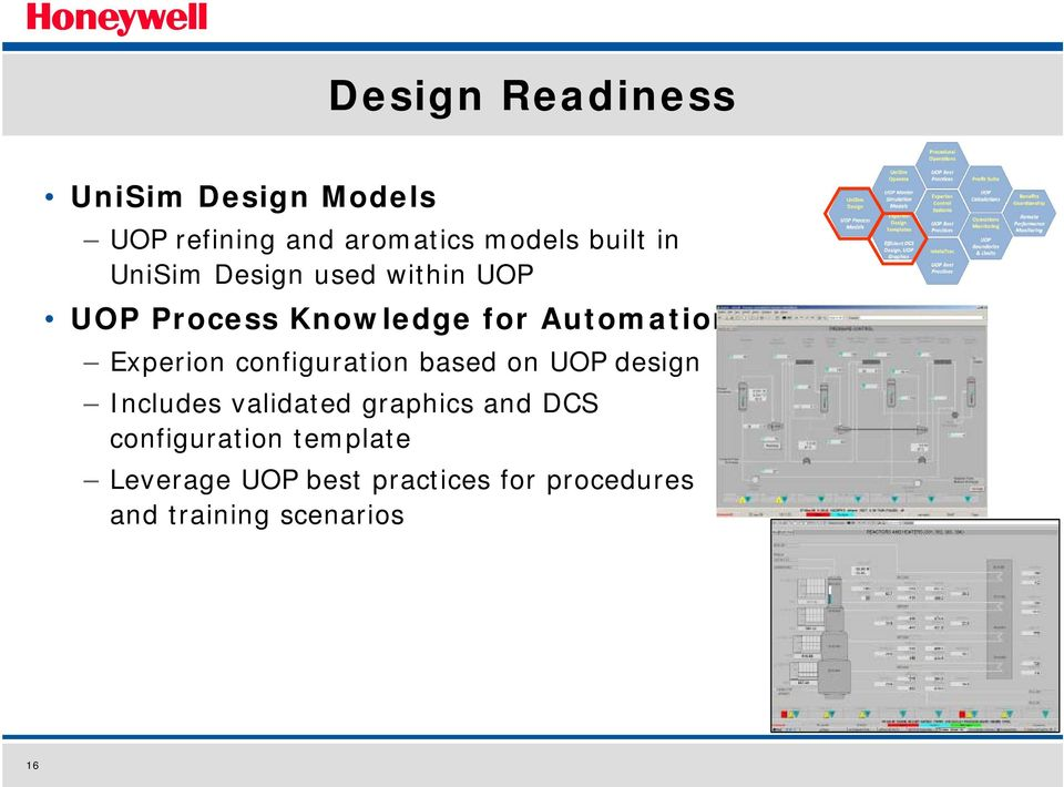 configuration based on UOP design Includes validated graphics and DCS