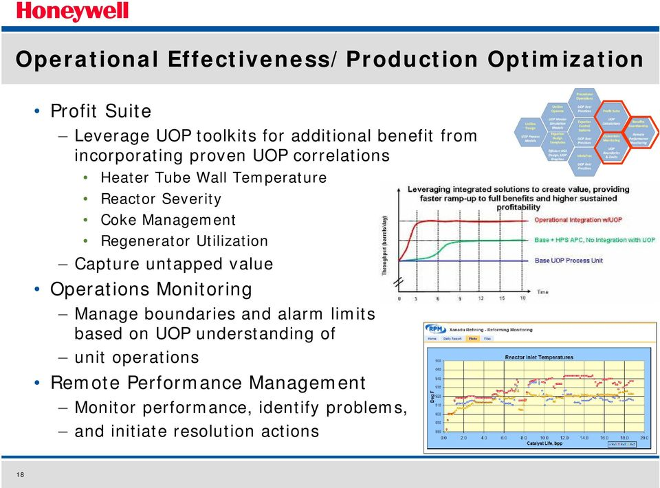 Utilization Capture untapped value Operations Monitoring Manage boundaries and alarm limits based on UOP