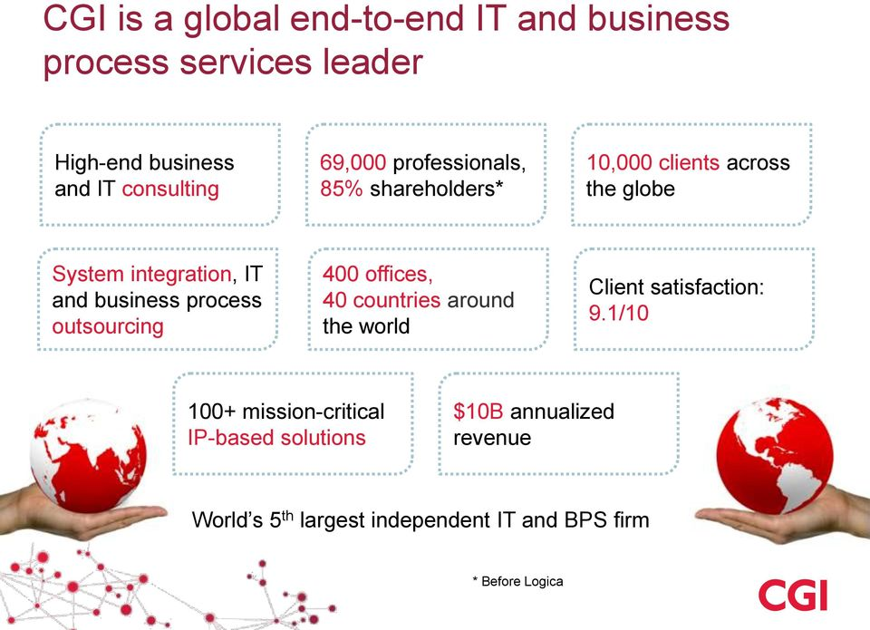 process outsourcing 400 offices, 40 countries around the world Client satisfaction: 9.