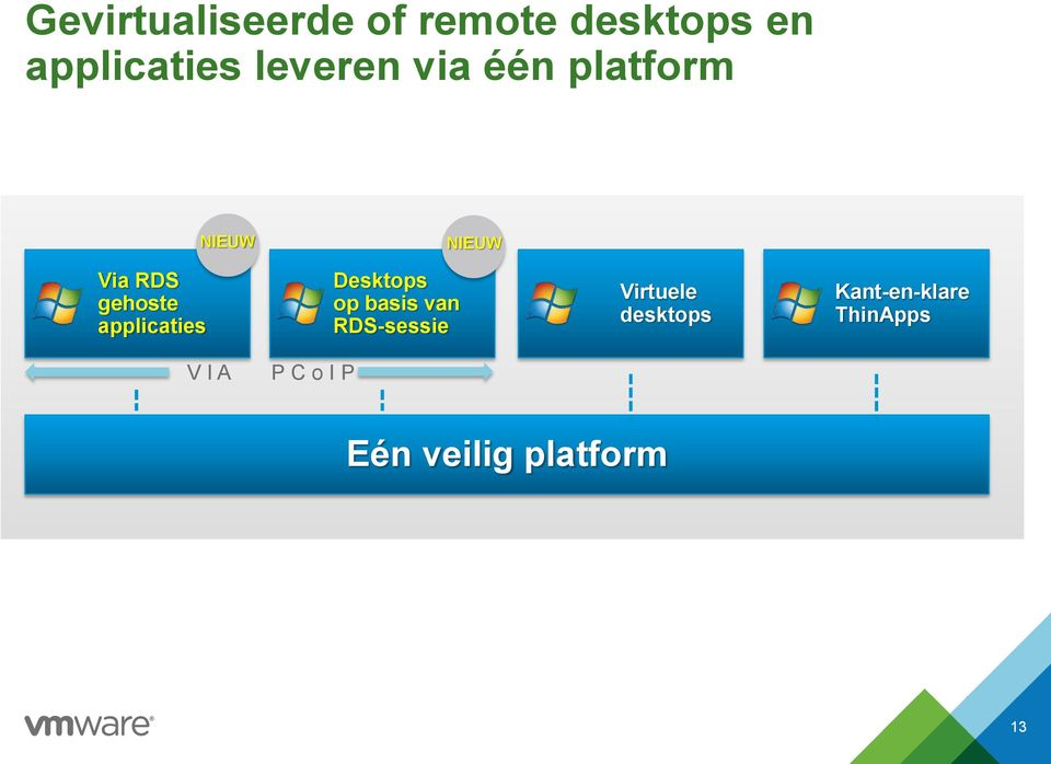 applicaties Desktops op basis van RDS-sessie Virtuele