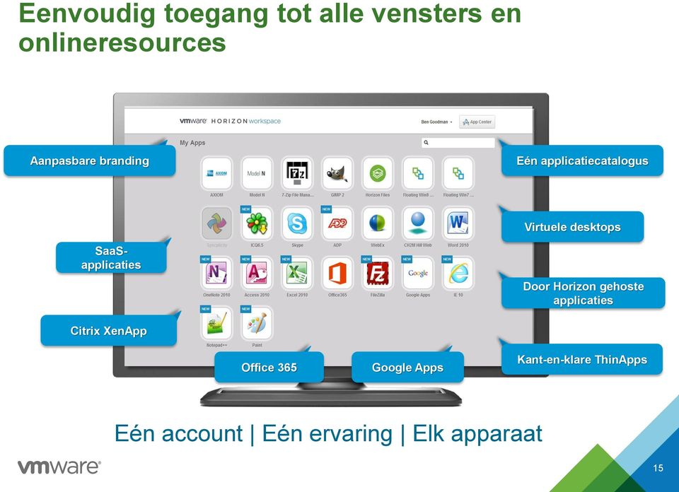 Door Horizon gehoste applicaties Citrix XenApp Office 365 Google