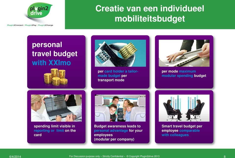 Budget awareness leads to personal advantage for your employees (modular per company) Smart travel budget per