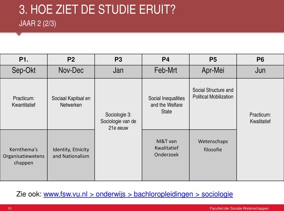 21e eeuw Social Inequalities and the Welfare State Social Structure and Political Mobilization Practicum: Kwalitatief