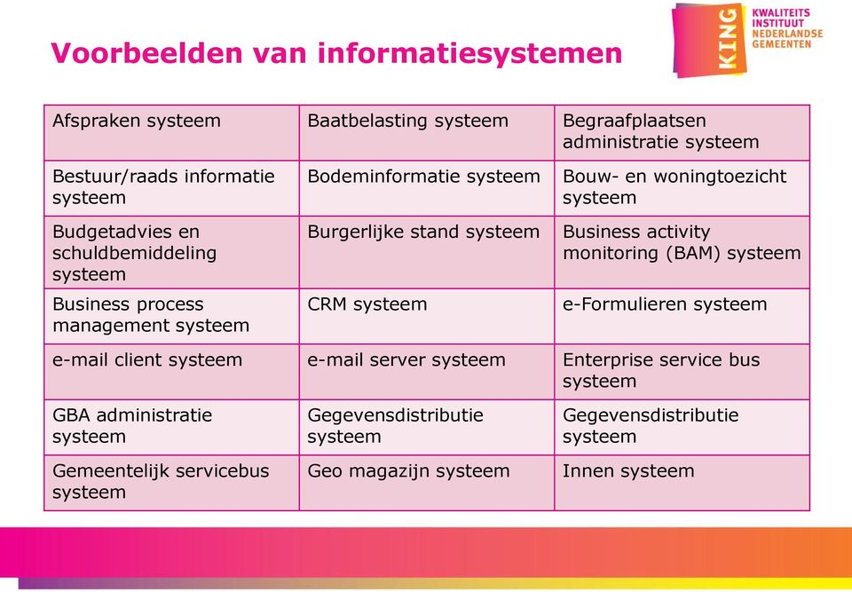 CRM Bouw- en woningtoezicht Business activity monitoring (BAM) e-formulieren e-mail client e-mail server