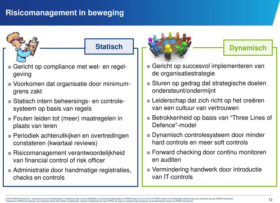 of risk officer Administratie door handmatige registraties, checks en controls Dynamisch Gericht op succesvol implementeren van de organisatiestrategie Sturen op gedrag dat strategische doelen