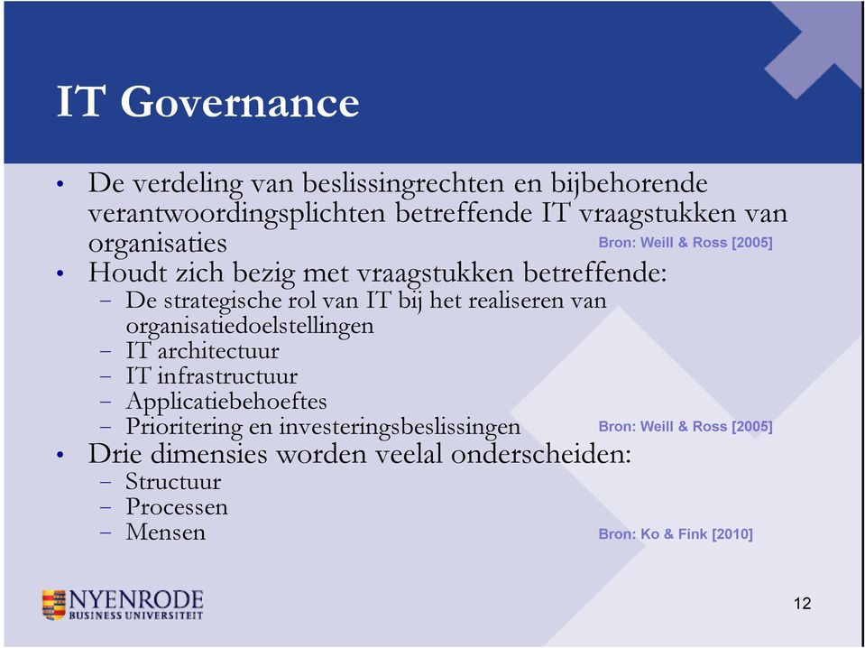 realiseren van organisatiedoelstellingen IT architectuur IT infrastructuur Applicatiebehoeftes Prioritering en