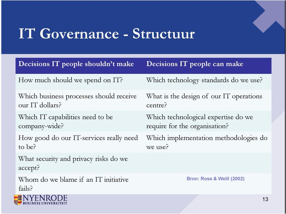 How good do our IT-services really need to be? What security and privacy risks do we accept? Whom do we blame if an IT initiative fails?