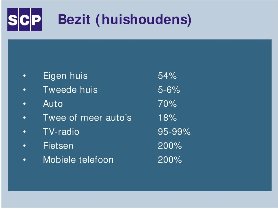 Twee of meer auto s 18% TV-radio