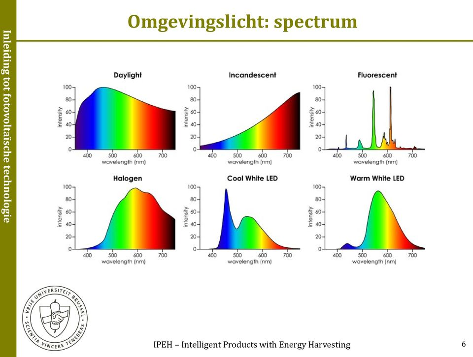 spectrum IPEH Intelligent
