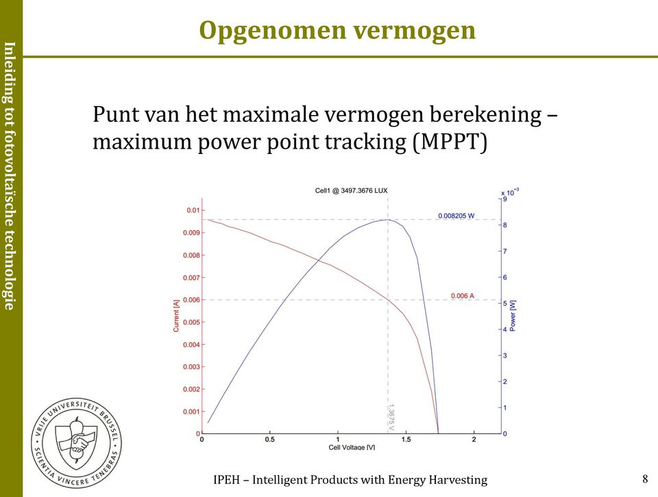 vermogen berekening maximum power point