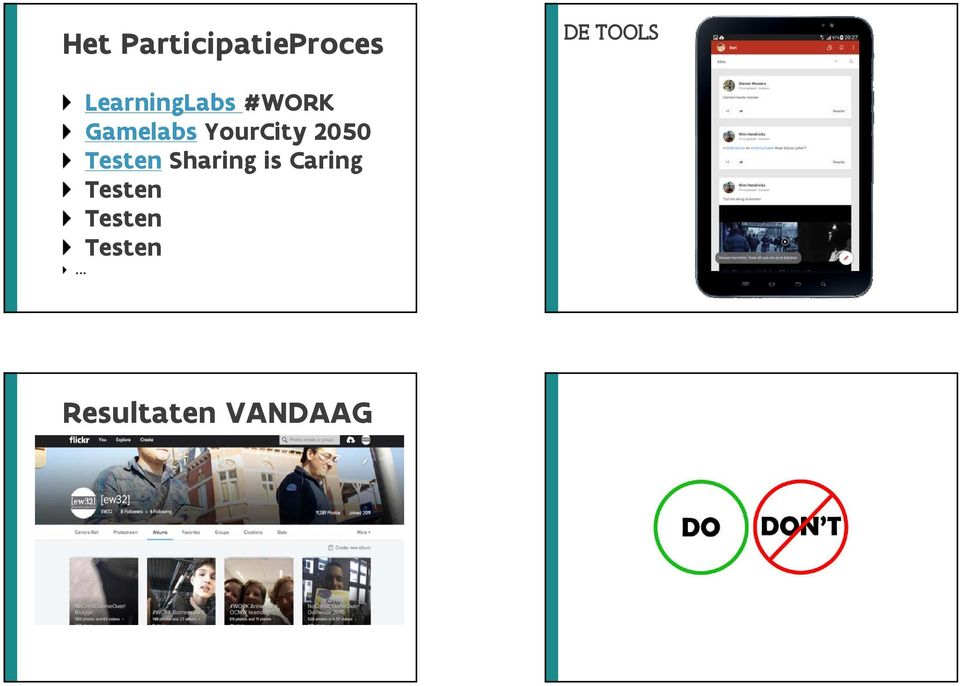YourCity 2050 Testen Sharing is