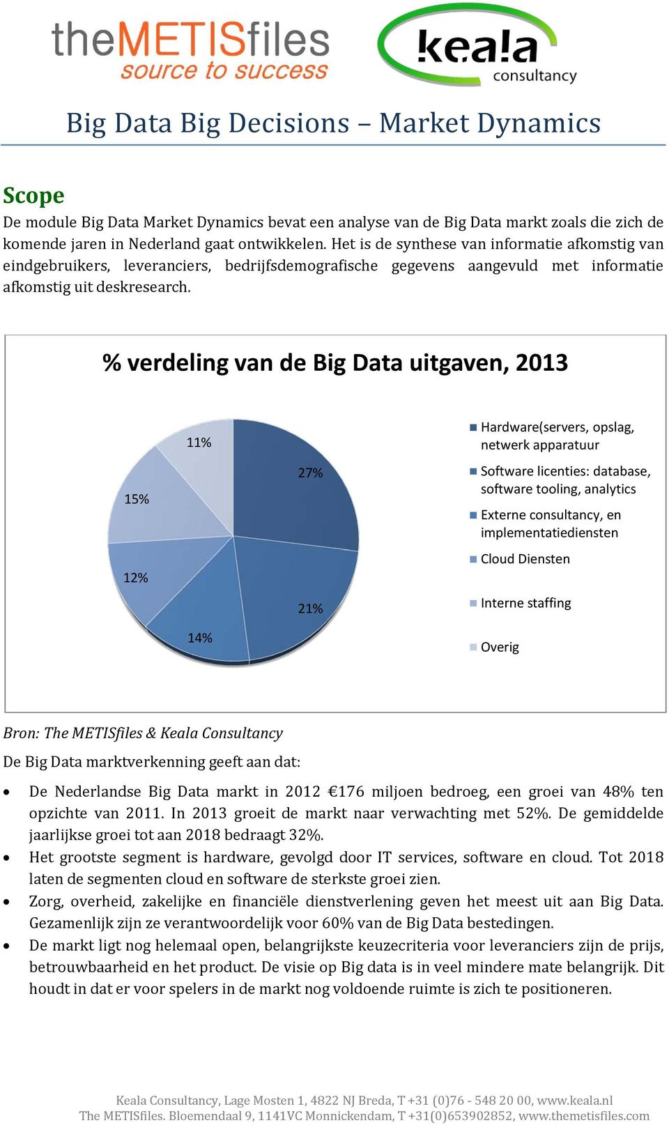% verdeling van de Big Data uitgaven, 2013 15% 12% 11% 14% 27% 21% Hardware(servers, opslag, netwerk apparatuur Software licenties: database, software tooling, analytics Externe consultancy, en