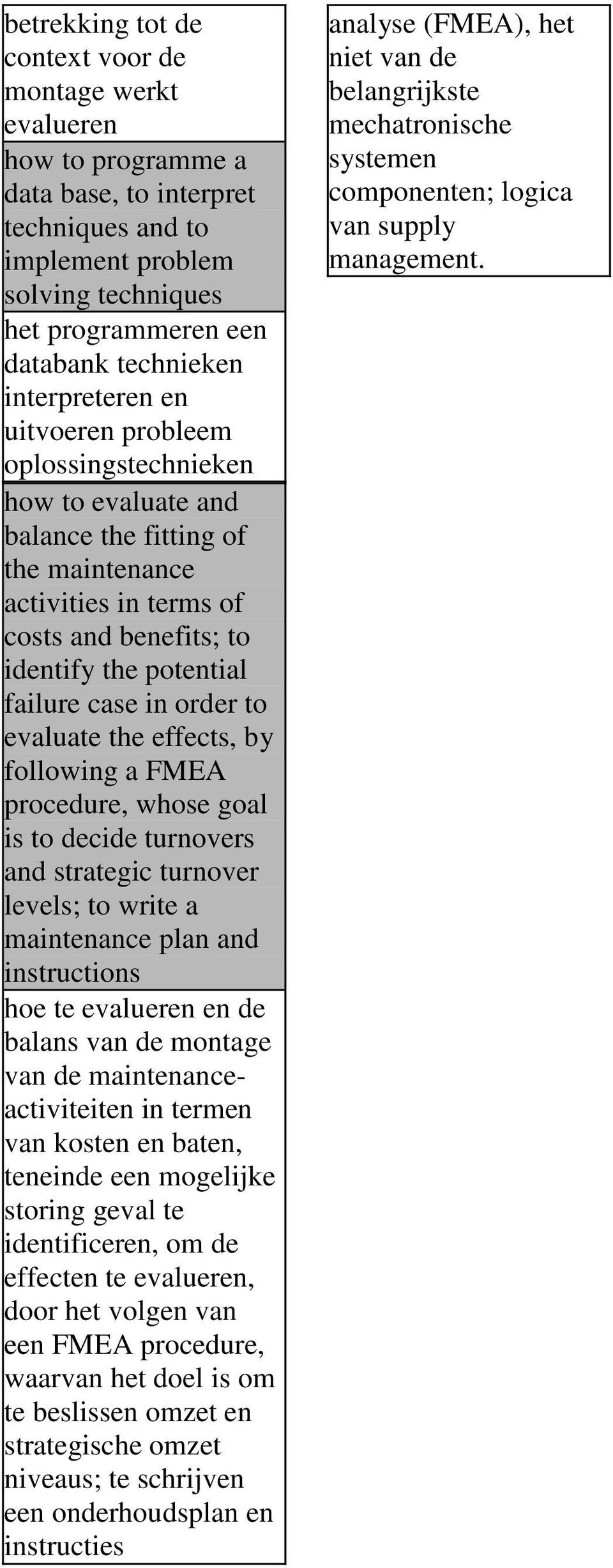in order to evaluate the effects, by following a FMEA procedure, whose goal is to decide turnovers and strategic turnover levels; to write a maintenance plan and instructions hoe te evalueren en de