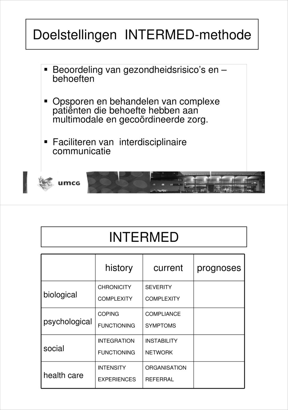 Faciliteren van interdisciplinaire communicatie INTERMED history current prognoses biological psychological social