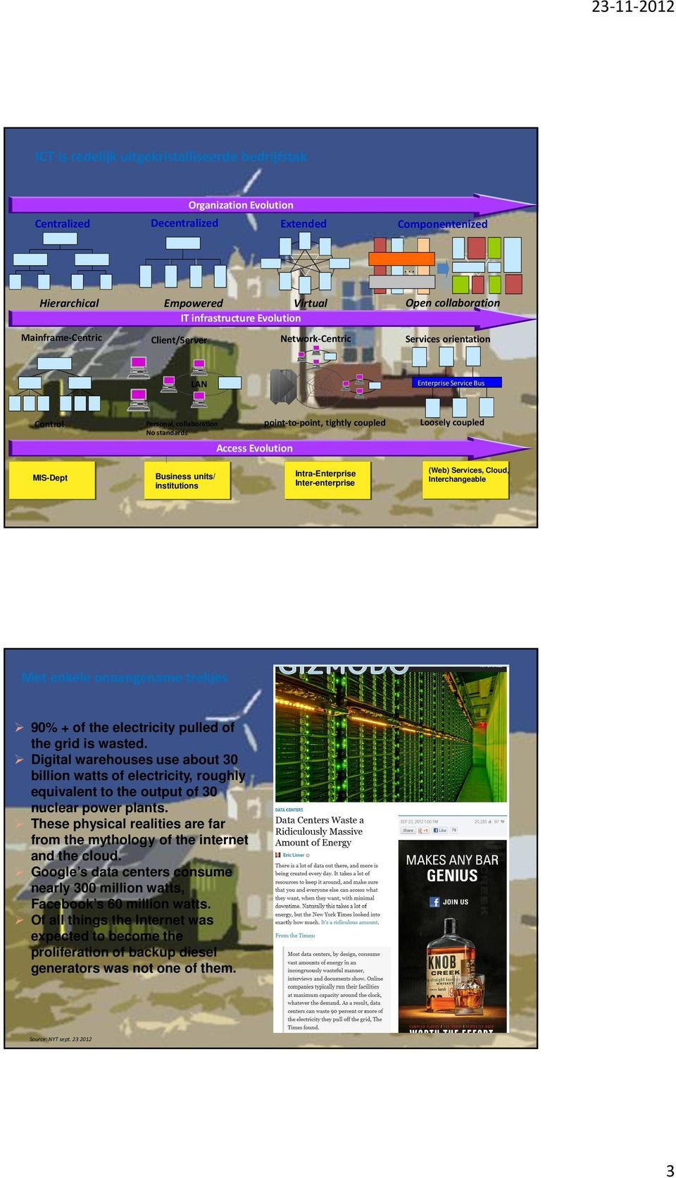 MIS-Dept units/ institutions Intra-Enterprise Inter-enterprise (Web), Cloud, Interchangeable Met enkele onaangename trekjes 90% + of the electricity pulled of the grid is wasted.