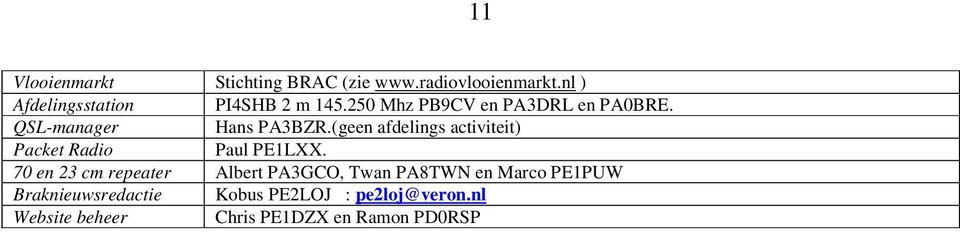 QSL-manager Hans PA3BZR.(geen afdelings activiteit) Packet Radio Paul PE1LXX.