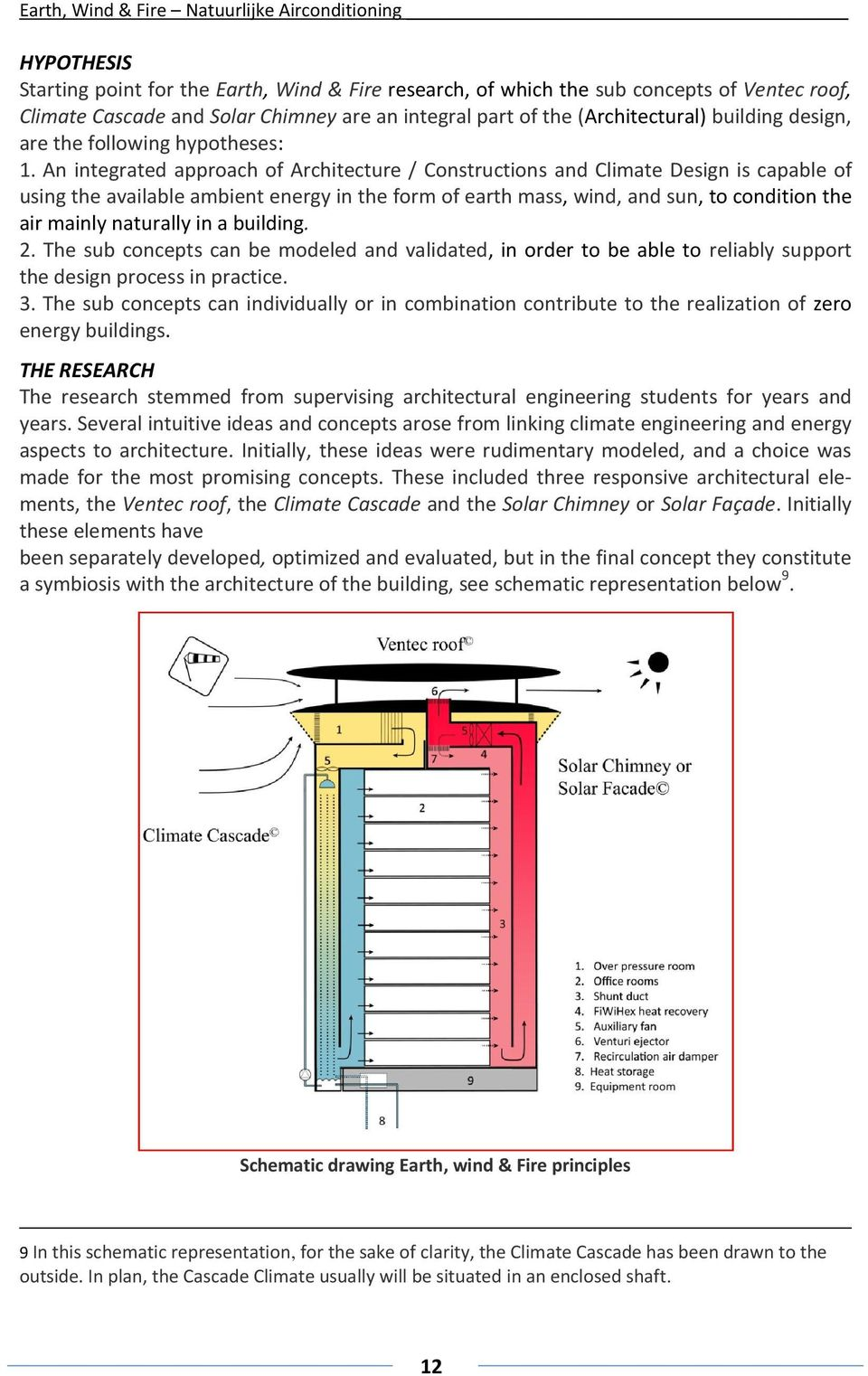 Earth Wind Fire Natuurlijke Airconditioning Pdf Envelope Follower Circuit Google Zoeken An Integrated Approach Of Architecture Constructions And Climate Design Is Capable Using The Available
