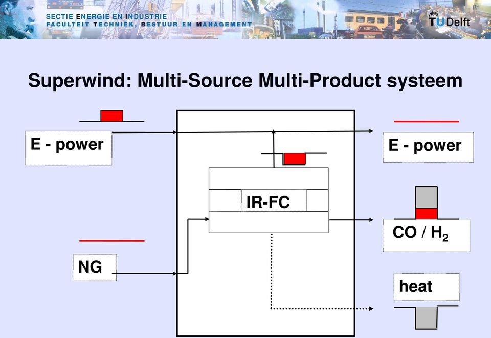 Multi-Product systeem