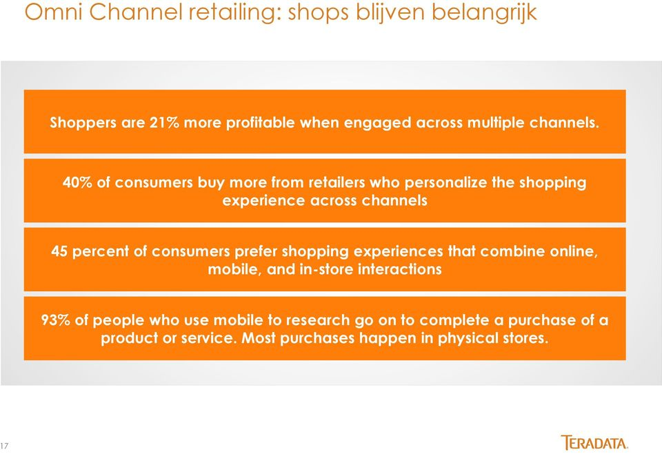 40% of consumers buy more from retailers who personalize the shopping experience across channels 45 percent of