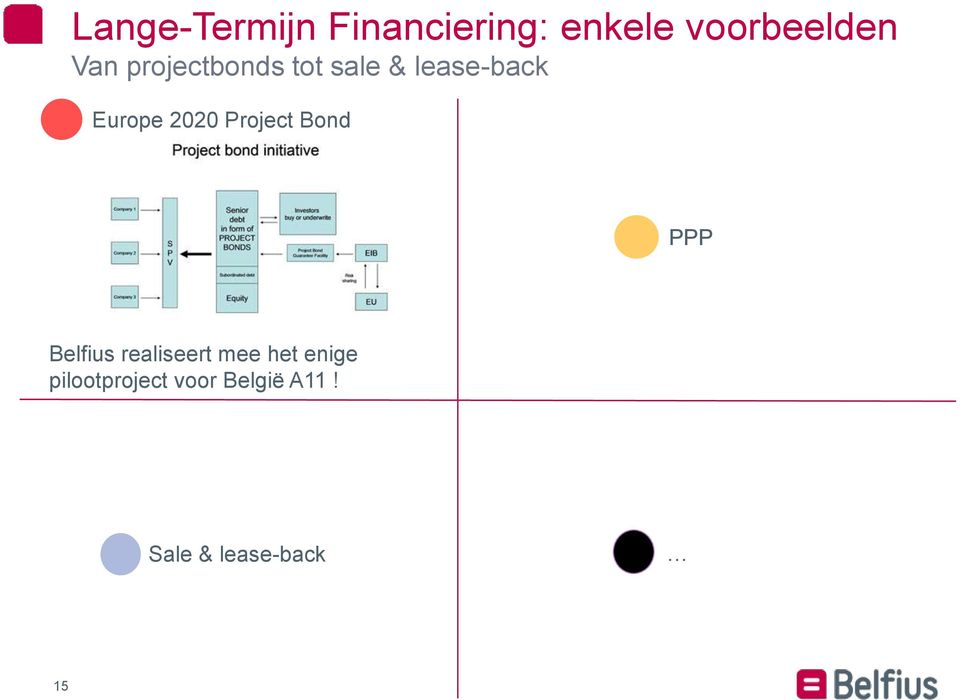 2020 Project Bond PPP Belfius realiseert mee het