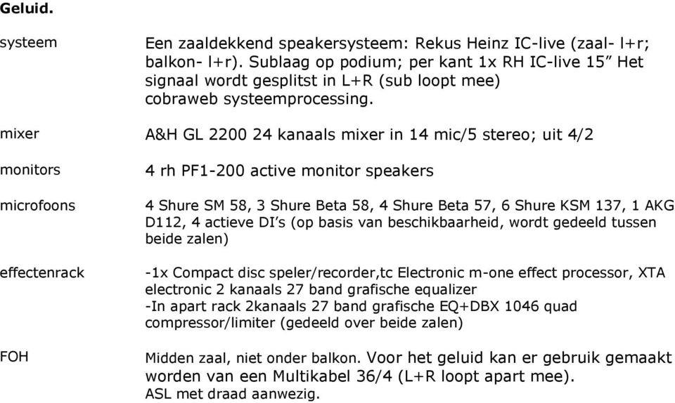 mixer A&H GL 2200 24 kanaals mixer in 14 mic/5 stereo; uit 4/2 monitors microfoons effectenrack FOH 4 rh PF1-200 active monitor speakers 4 Shure SM 58, 3 Shure Beta 58, 4 Shure Beta 57, 6 Shure KSM