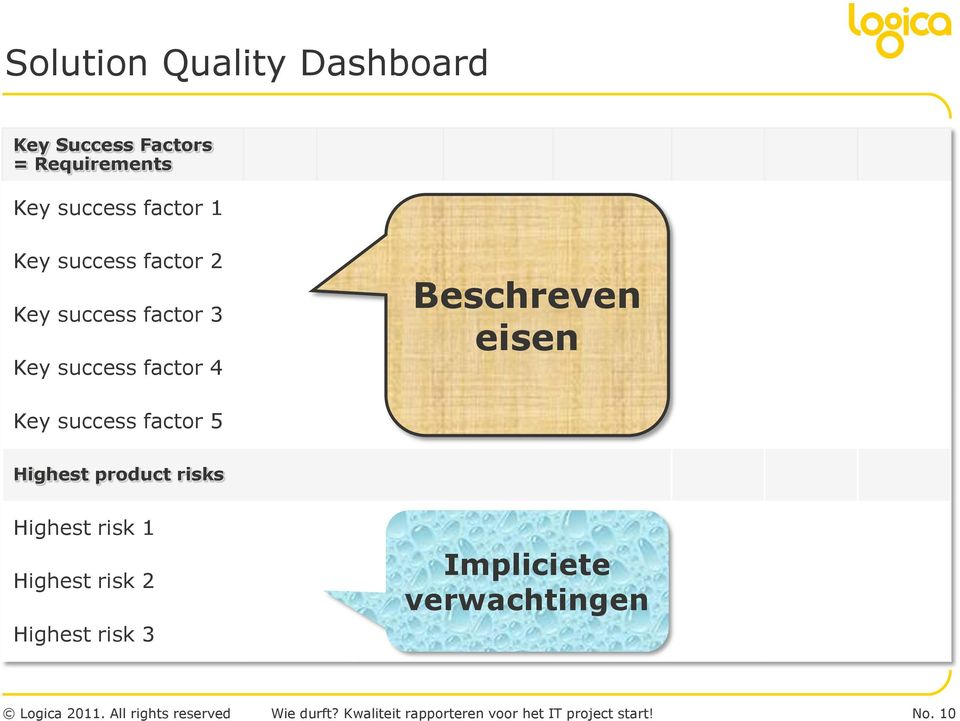 factor 4 Beschreven eisen Key success factor 5 Highest product risks