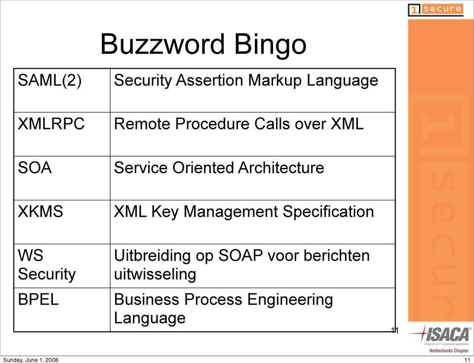 XKMS XML Key Management Specification WS Security BPEL Uitbreiding op