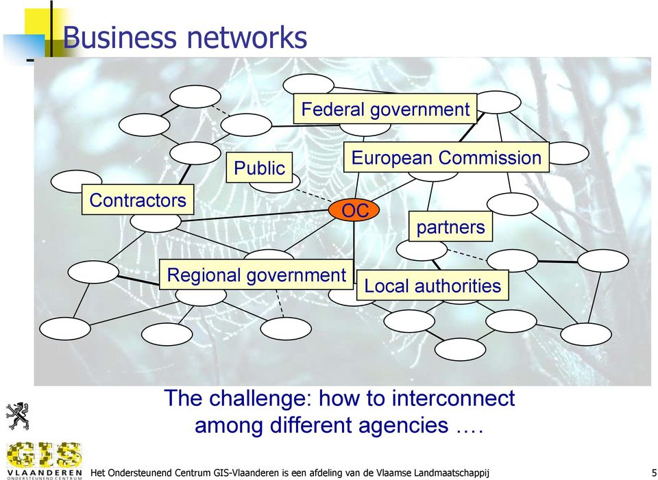 challenge: how to interconnect among different agencies.