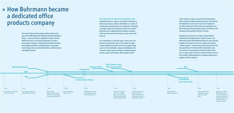The idea behind this was to use vertical integration to create a strong paper company, including the production of paper and packaging products, wholesale paper sales (paper merchanting) and
