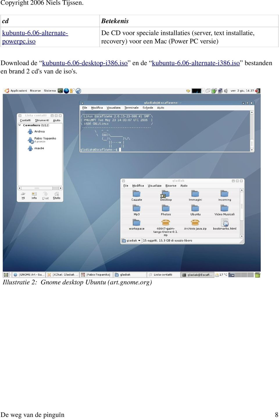 een Mac (Power PC versie) Download de kubuntu 6.06 desktop i386.