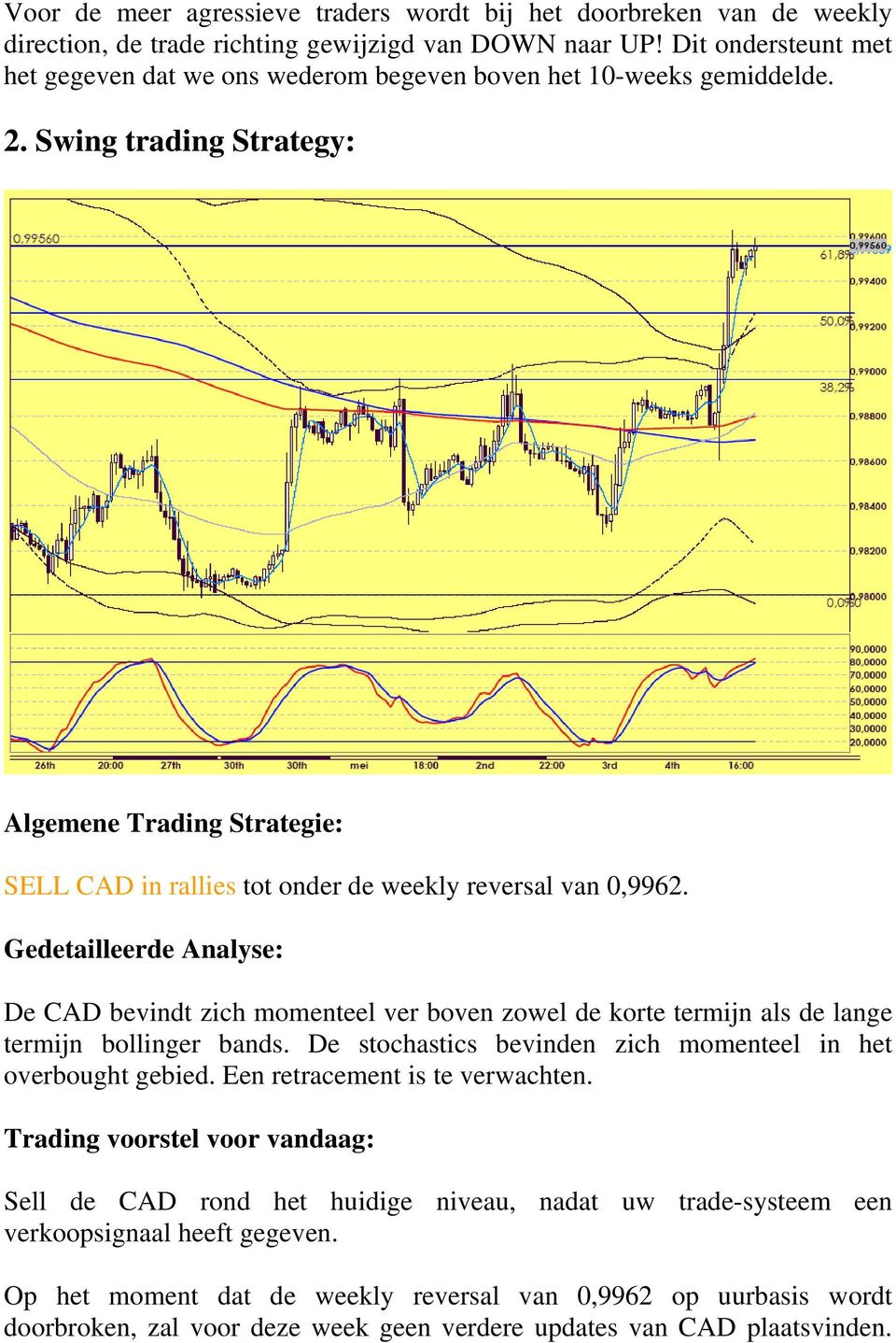 Swing trading Strategy: Algemene Trading Strategie: SELL CAD in rallies tot onder de weekly reversal van 0,9962.