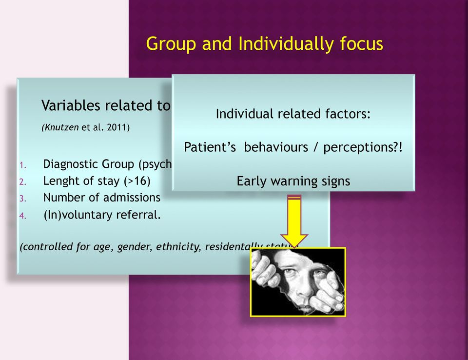 Diagnostic Group (psychotic disorder) Lenght of stay (>16) Early warning signs Number