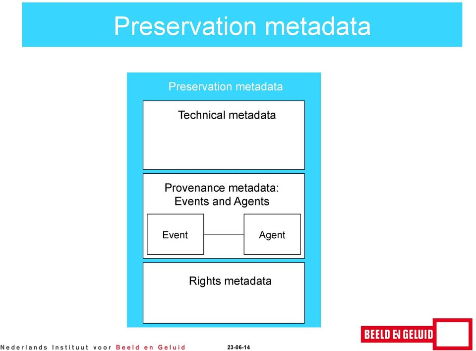 metadata: Events and Agents