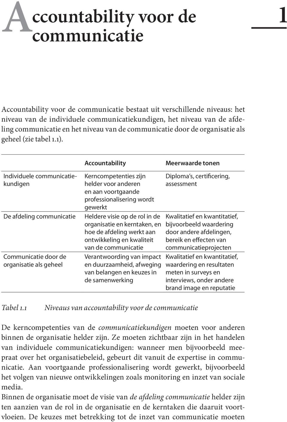 Accountability Meerwaarde tonen Individuele communicatiekundigen De afdeling communicatie Communicatie door de organisatie als geheel Kerncompetenties zijn helder voor anderen en aan voortgaande