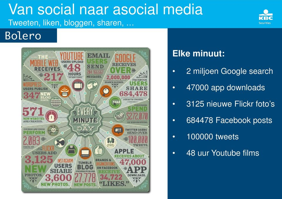 search 47000 app downloads 3125 nieuwe Flickr foto