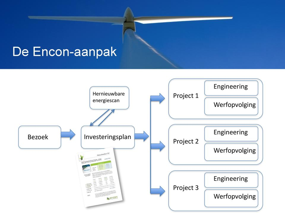 Investeringsplan Project 2 Engineering