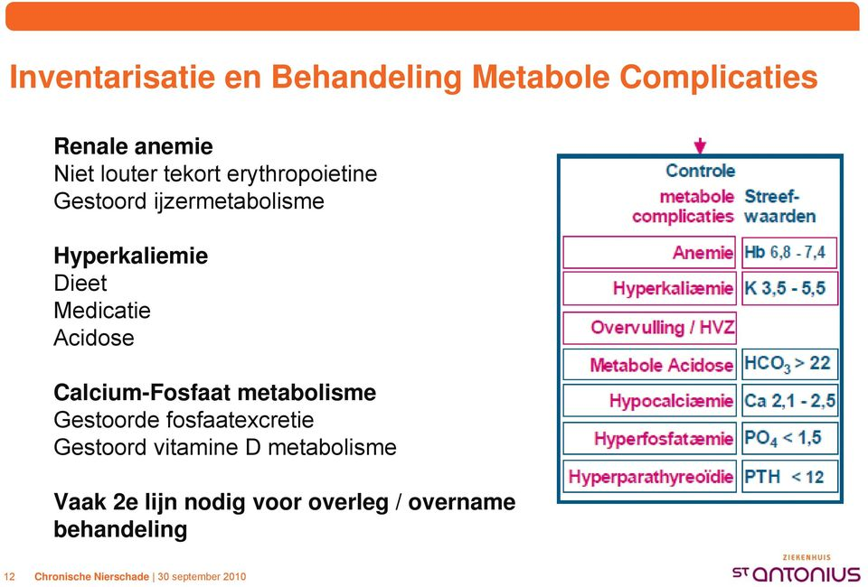Medicatie Acidose Calcium-Fosfaat metabolisme Gestoorde fosfaatexcretie