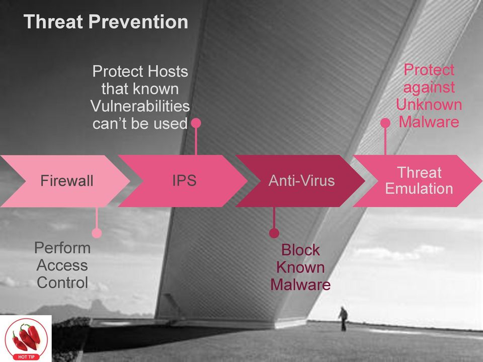 Unknown Malware Firewall IPS Anti-Virus Threat