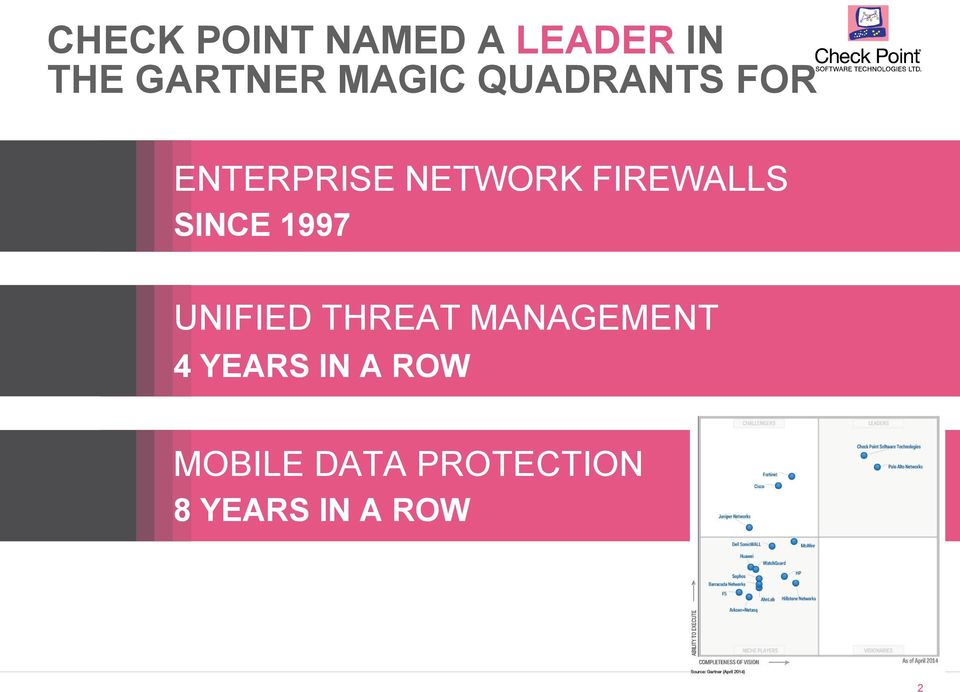 FIREWALLS SINCE 1997 UNIFIED THREAT MANAGEMENT