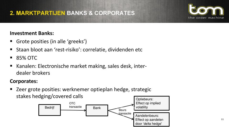 Corporates: Zeer grote posities: werknemer optieplan hedge, strategic stakes hedging/covered calls Bedrijf OTC